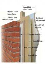 Наружное утепление стен дома с использованием ппу